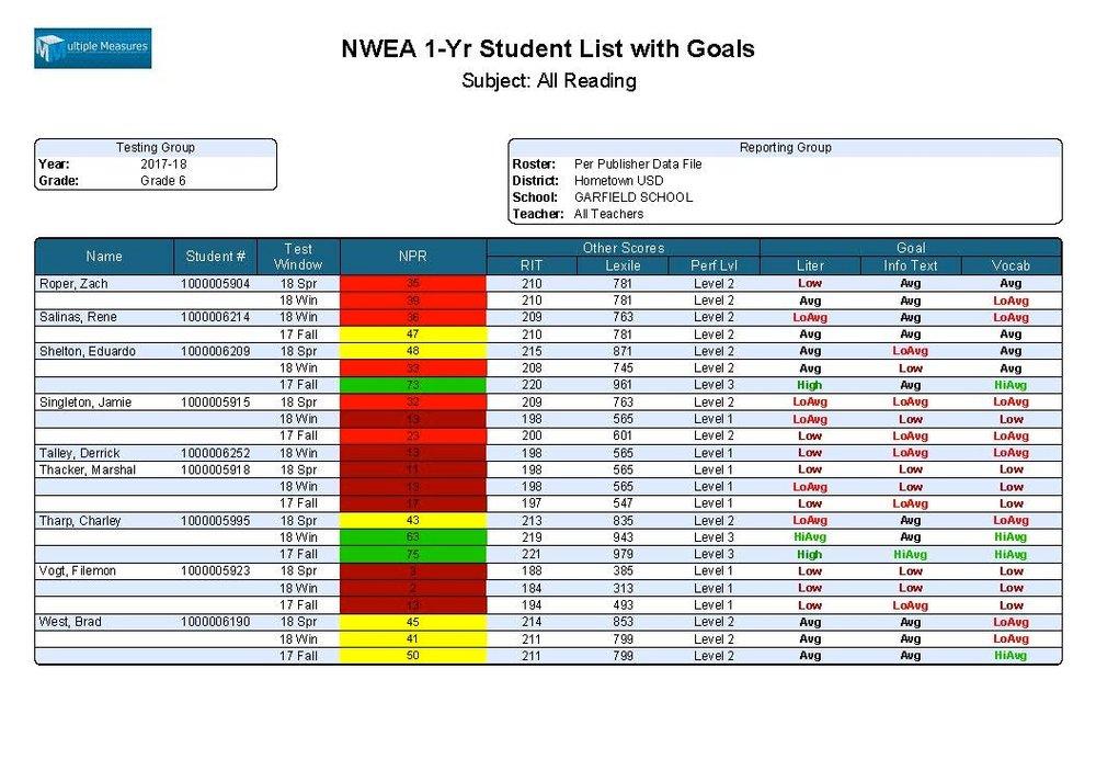 NWEA-Pupil_StudentList_CATALOG.jpg