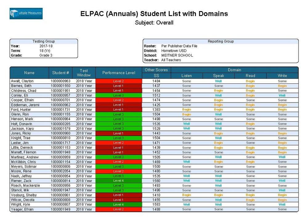 ELPAC-Pupil_StudentList_Annual_CATALOG.jpg