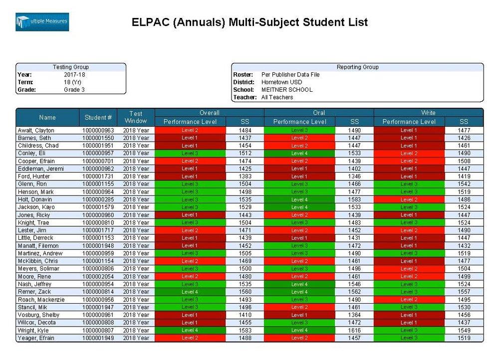 ELPAC-Pupil_MultiSubjList_Annual_CATALOG.jpg