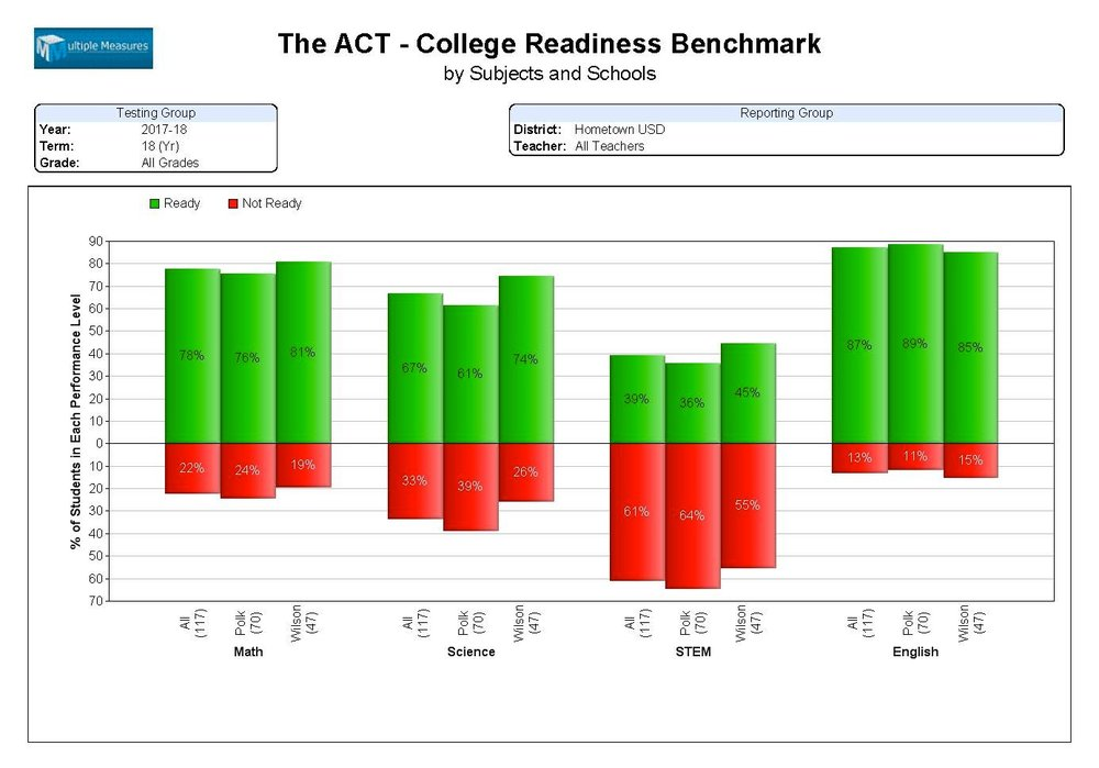 ACT-Summary_ReadinessBnchmrk_CATALOG.jpg