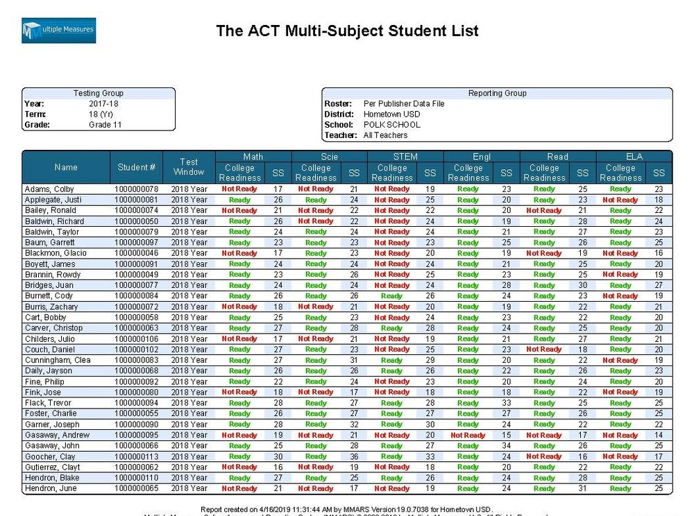 ACT-Pupil_MultiSubjList_CATALOG.jpg