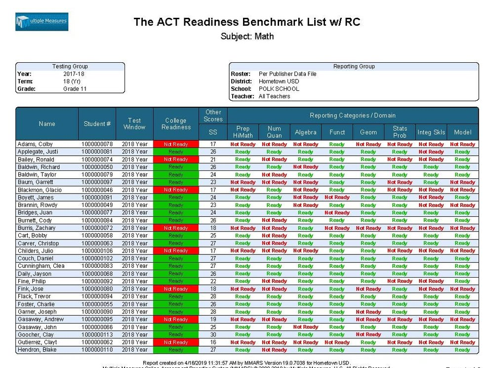 ACT-Pupil_ReadinessBench_CATALOG.jpg