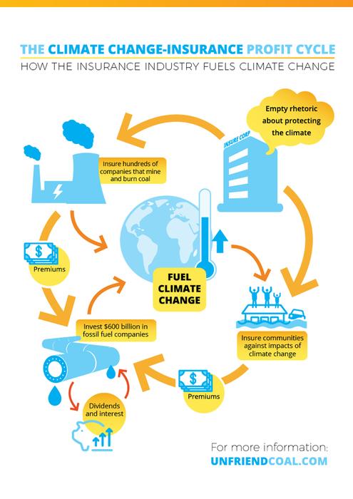 Coal insurance profit cycle.jpg