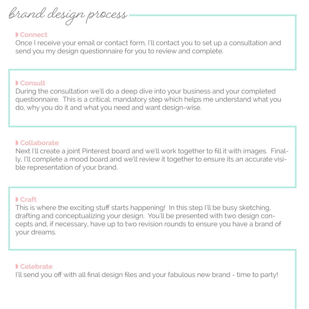 brand-identiity-design-process-at-pretty-creative-studio.png