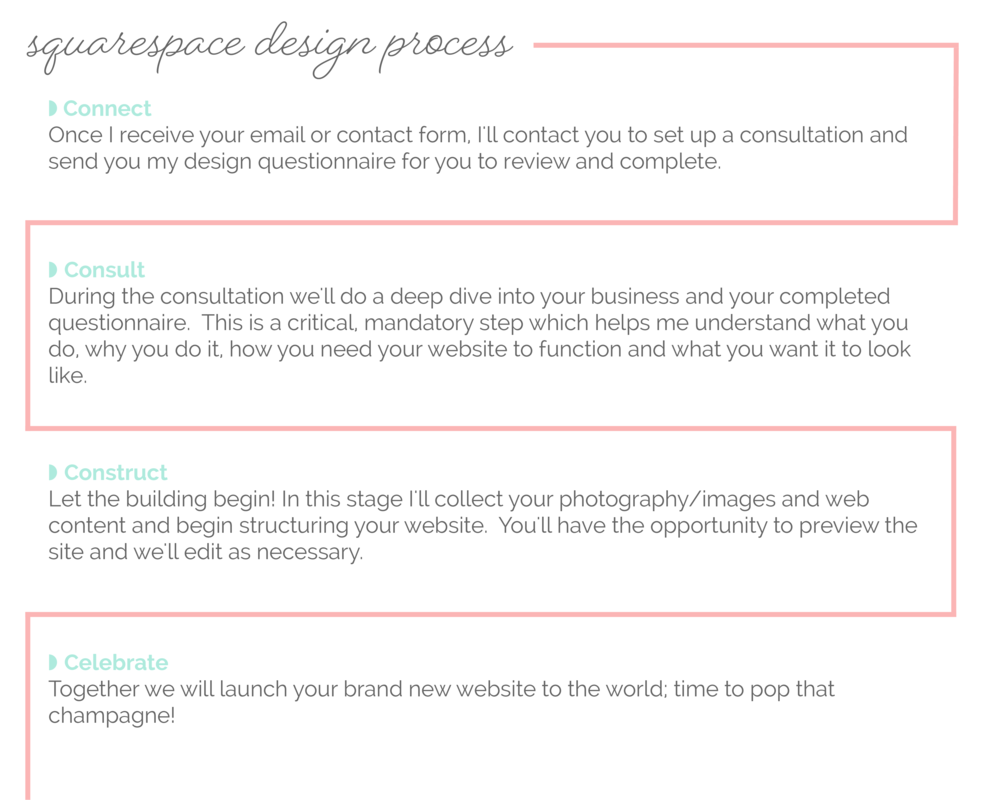 squarespace-web-design-process-at-pretty-creative-studio.jpg