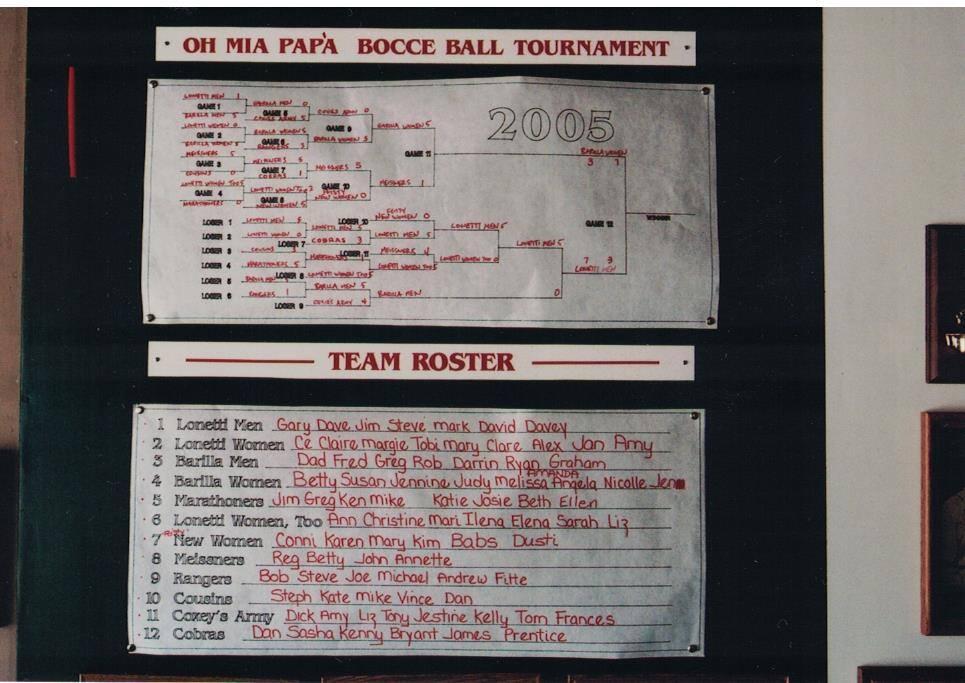 2005 - The Last Scoreboard