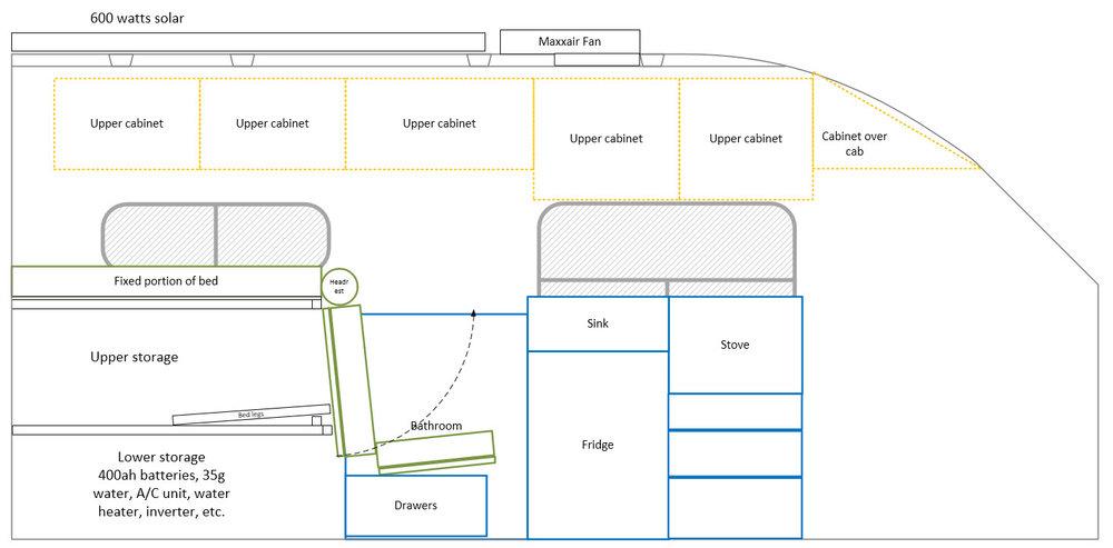 Side view of floorplan