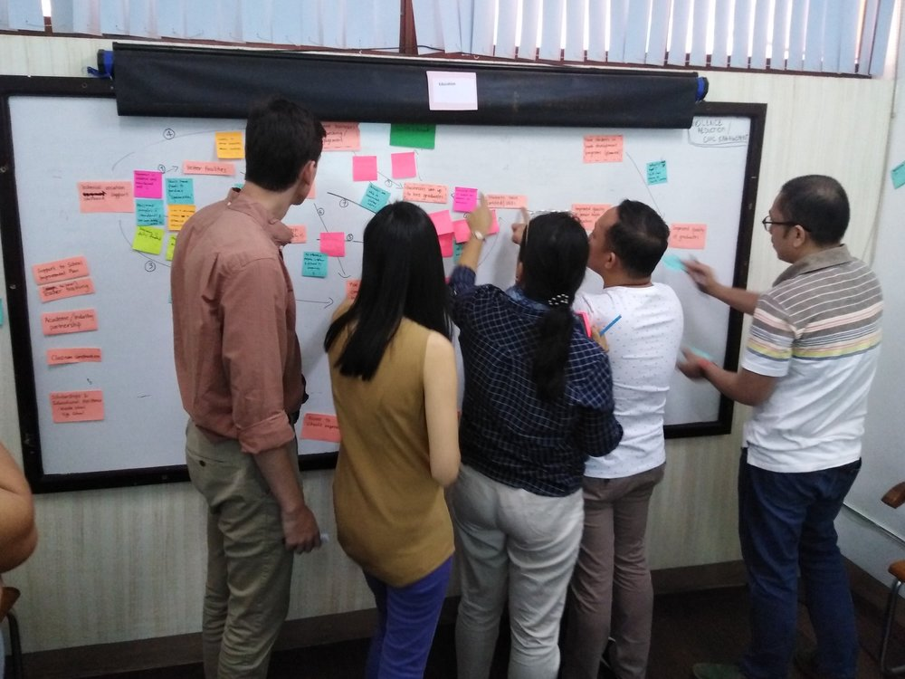 The IDinsight team works through a theory of change exercise with clients in the Philippines.