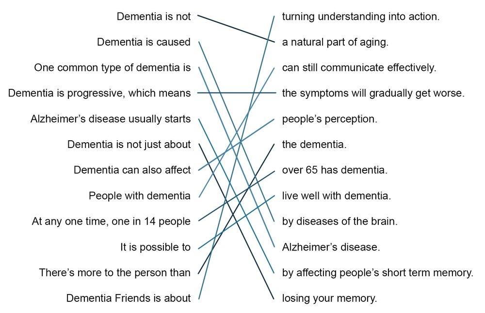 Dementia Friiends - Broken Sentences.jpg