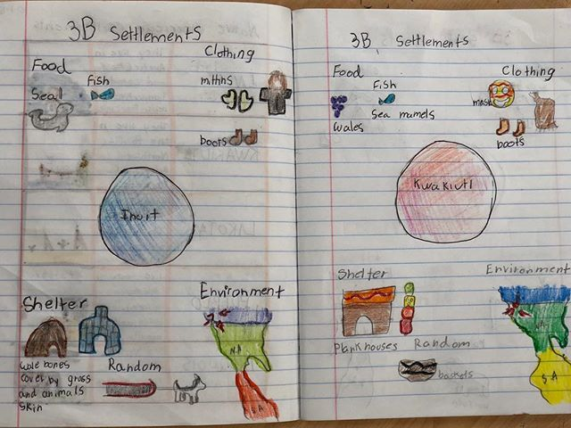 I love my students' journals! #studentwork #socialstudies #middleschool