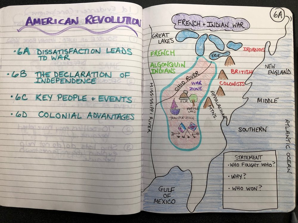 American Revolution & French Indian War