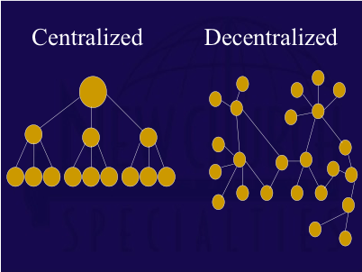 Centralized-Decentralized.png