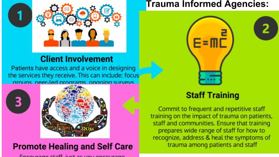Resilient Communities Trauma Informed.jpg