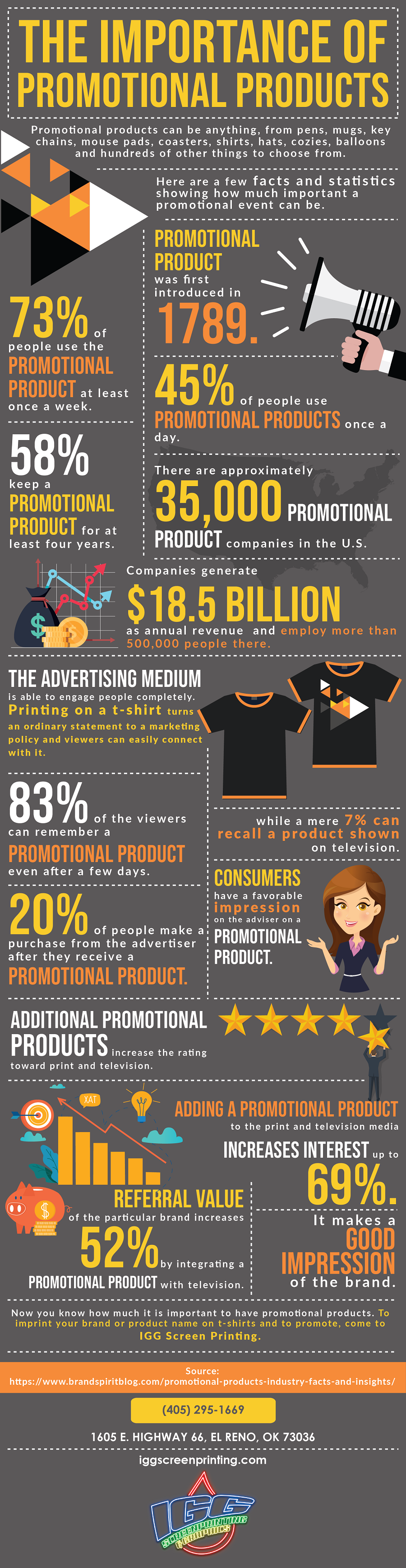 The Importance of Promotional Products.png