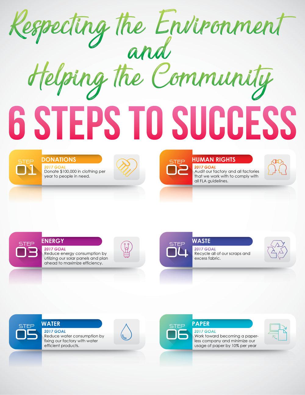 TIPSY CSR10.jpg