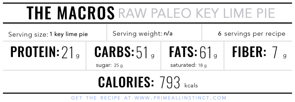R1_Key Lime Pie_Nutrition Label.png