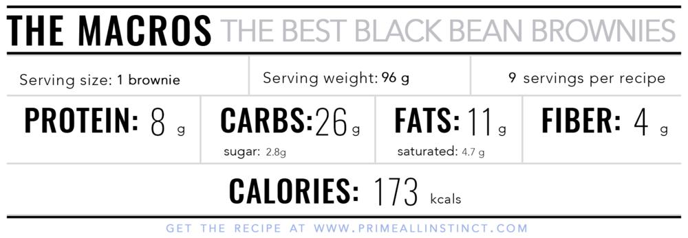 R13_Black Bean Brownies.png