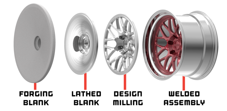 CUSTOM FORGED WHEELS VARY DUE TO SIZING, OFFSET, PCD, AND BRAKE CLEARANCE REQUIREMENTS. ALL FORGED WHEELS ARE MADE TO ORDER AND CAN ACCOMMODATE MOST FITMENT REQUIREMENTS.