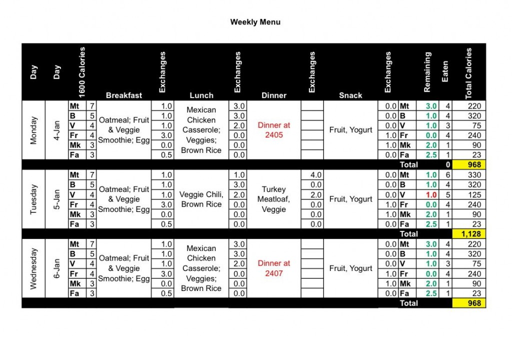 Weekly Meals Example