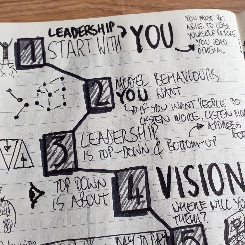 Leadership72.jpg