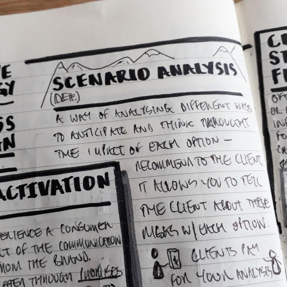 CreativeStrategyAndTheBusinessOfDesign_Part4.3.jpg