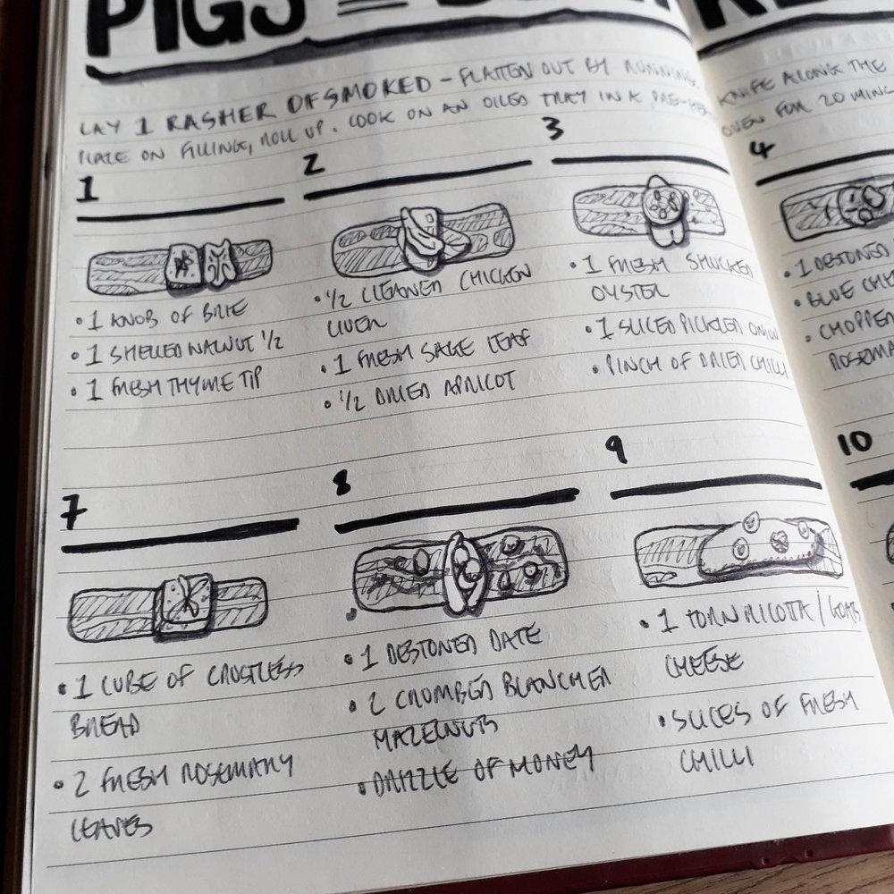 PigsInBlankets3.jpg