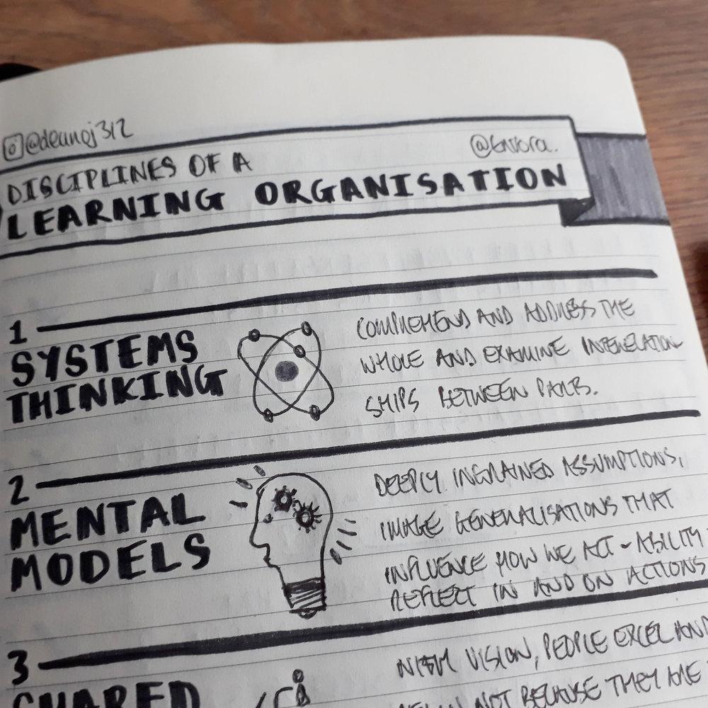 DisciplinesOfaLearningOrganisation2.jpg