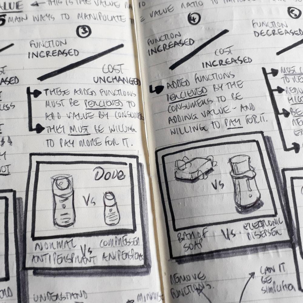 ValueInDesign-Part3.2.jpg