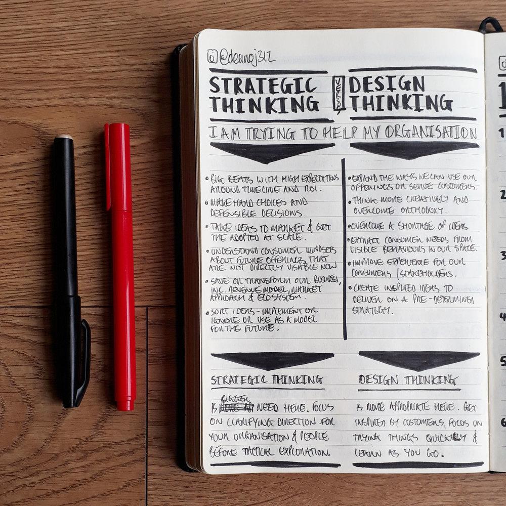 StrategicThinkingVs.DesignThinking.jpg