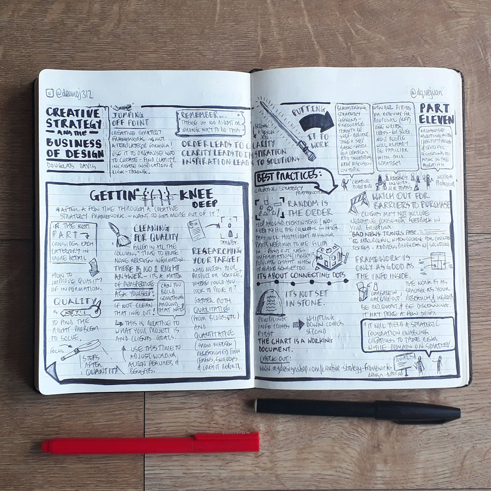 CreativeStrategyAndTheBusinessOfDesign_Part11.1.jpg