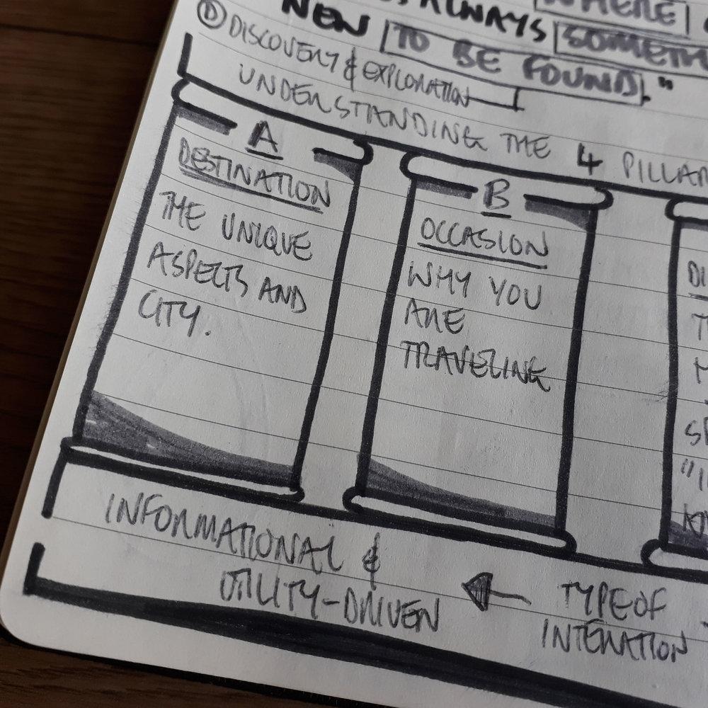 CreativeStrategyAndTheBusinessOfDesign_Part13.4.jpg