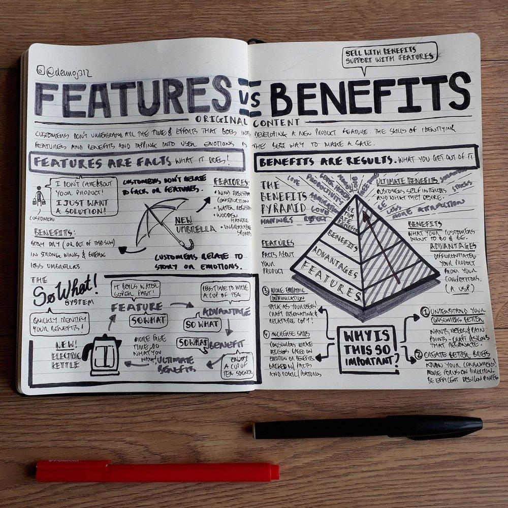 FeaturesVs.Benefits1.jpg