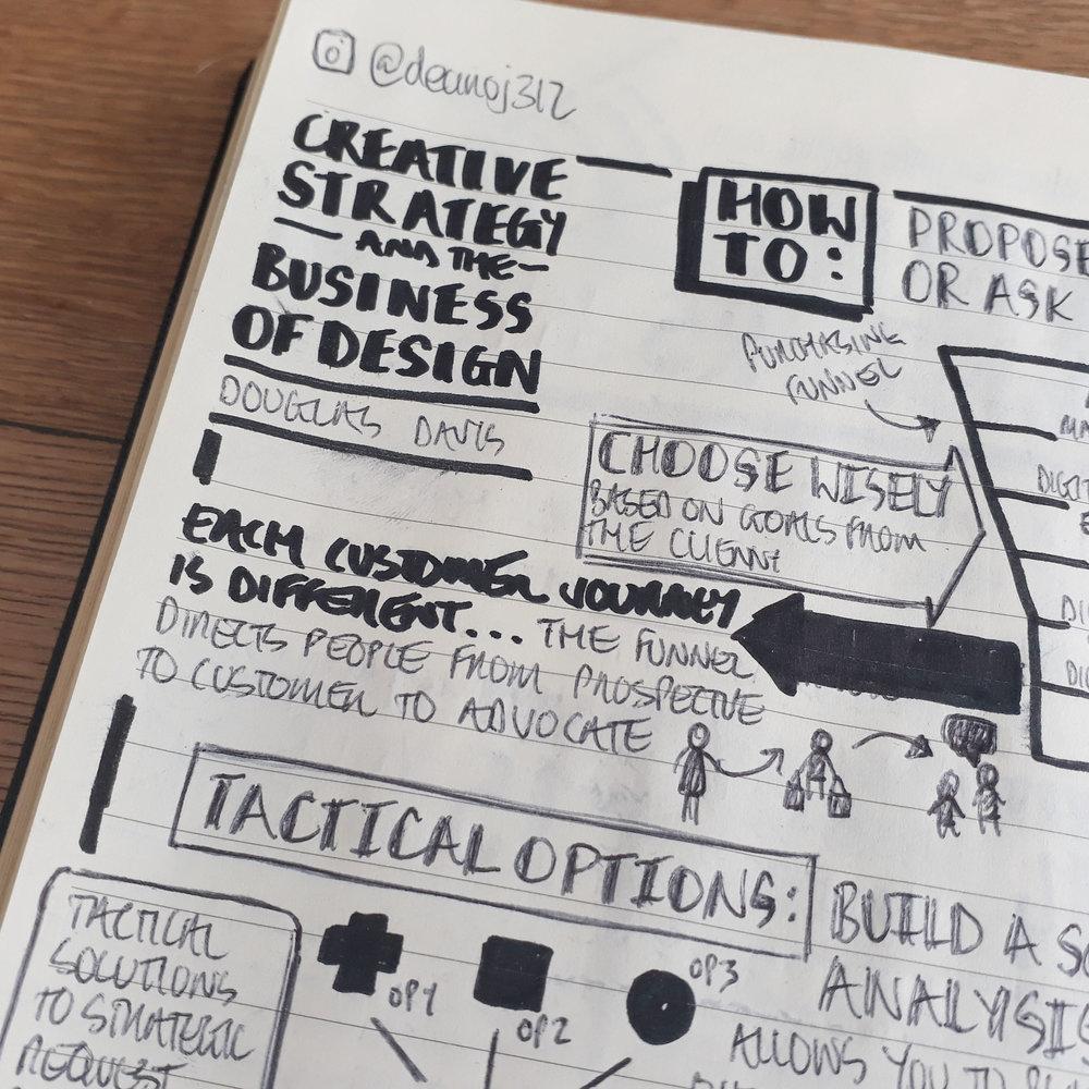 CreativeStrategyAndTheBusinessOfDesign_Part15.2.jpg