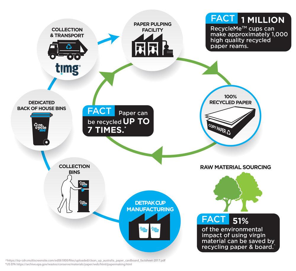 RecycleMe System.jpg