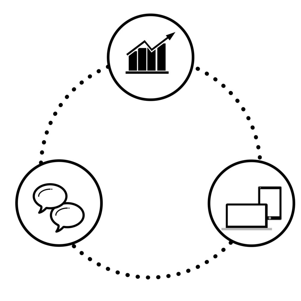 iLEAD proces grafik.png