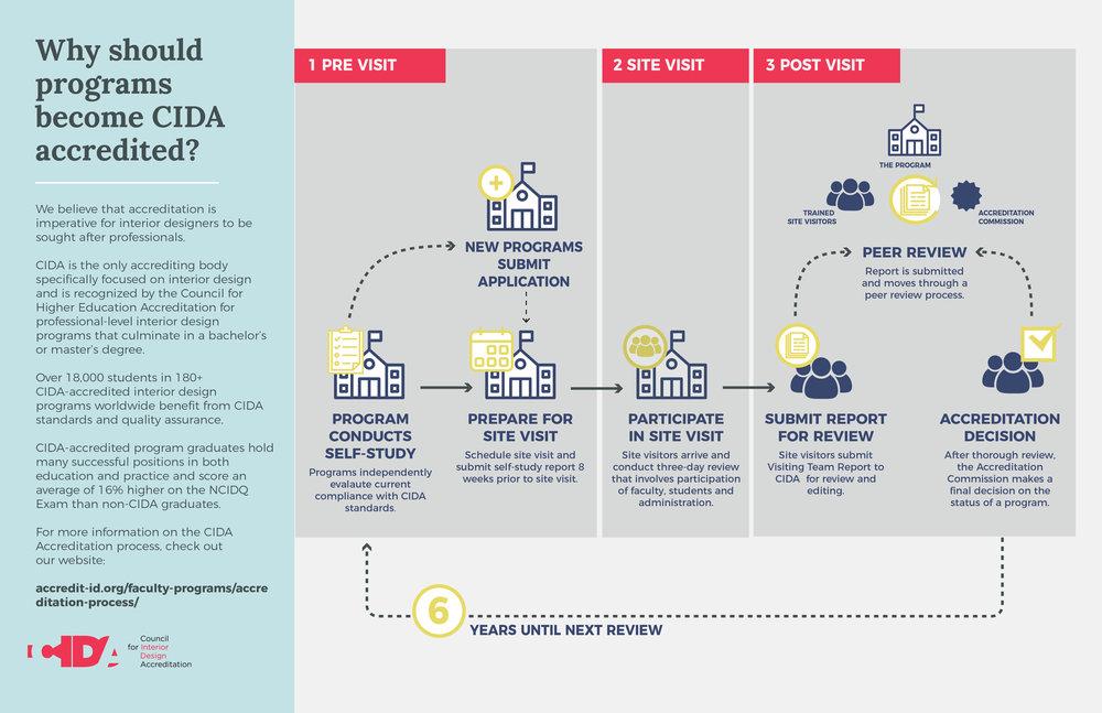 CIDA infographics_v3-02.jpg