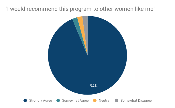 _I would recommend this program to other women like me_ (5).png