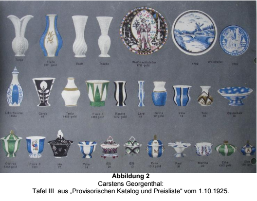 Carstens Georgenthal: Plate III of Provisional Catalog and Pricelist from Jan.10, 1925