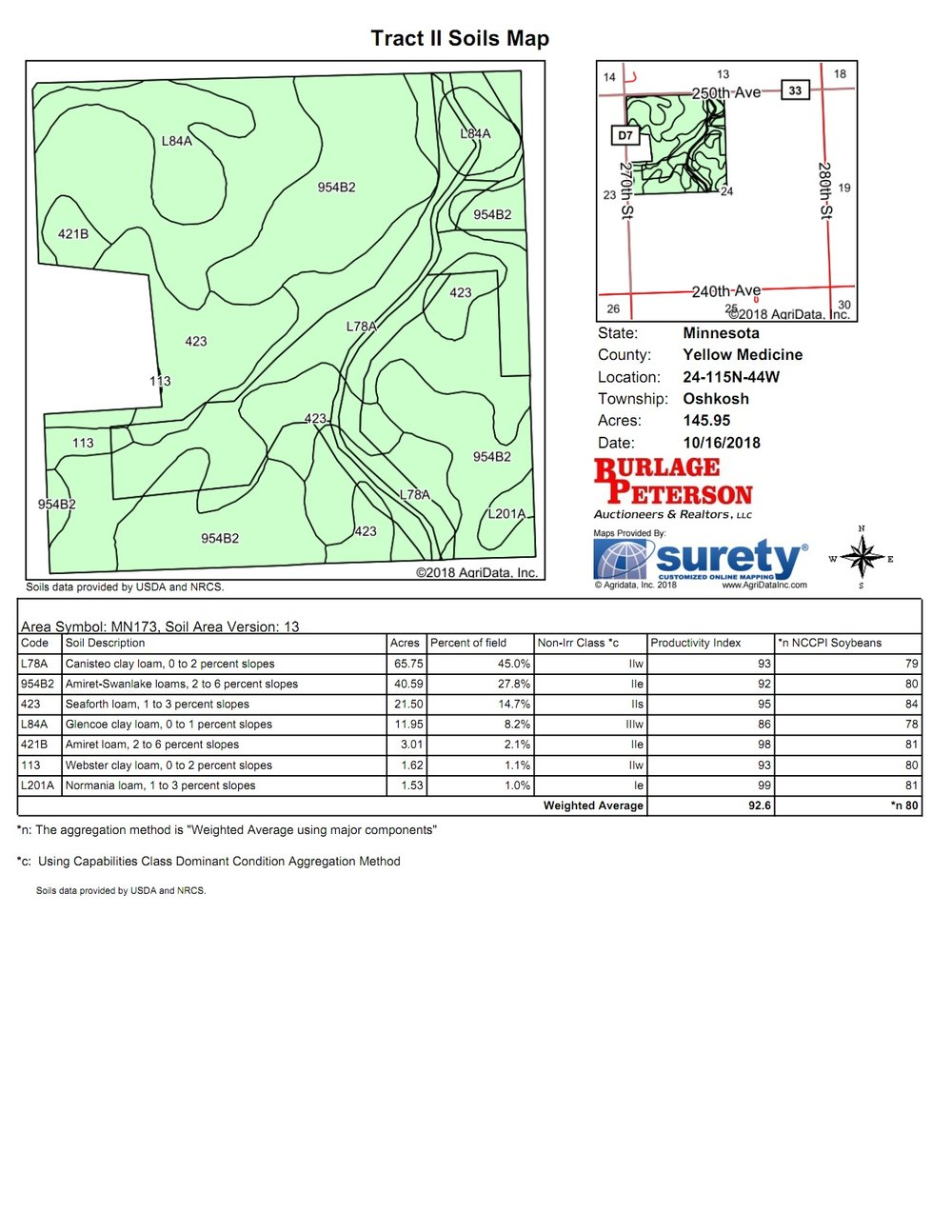 Tract II Soil Map