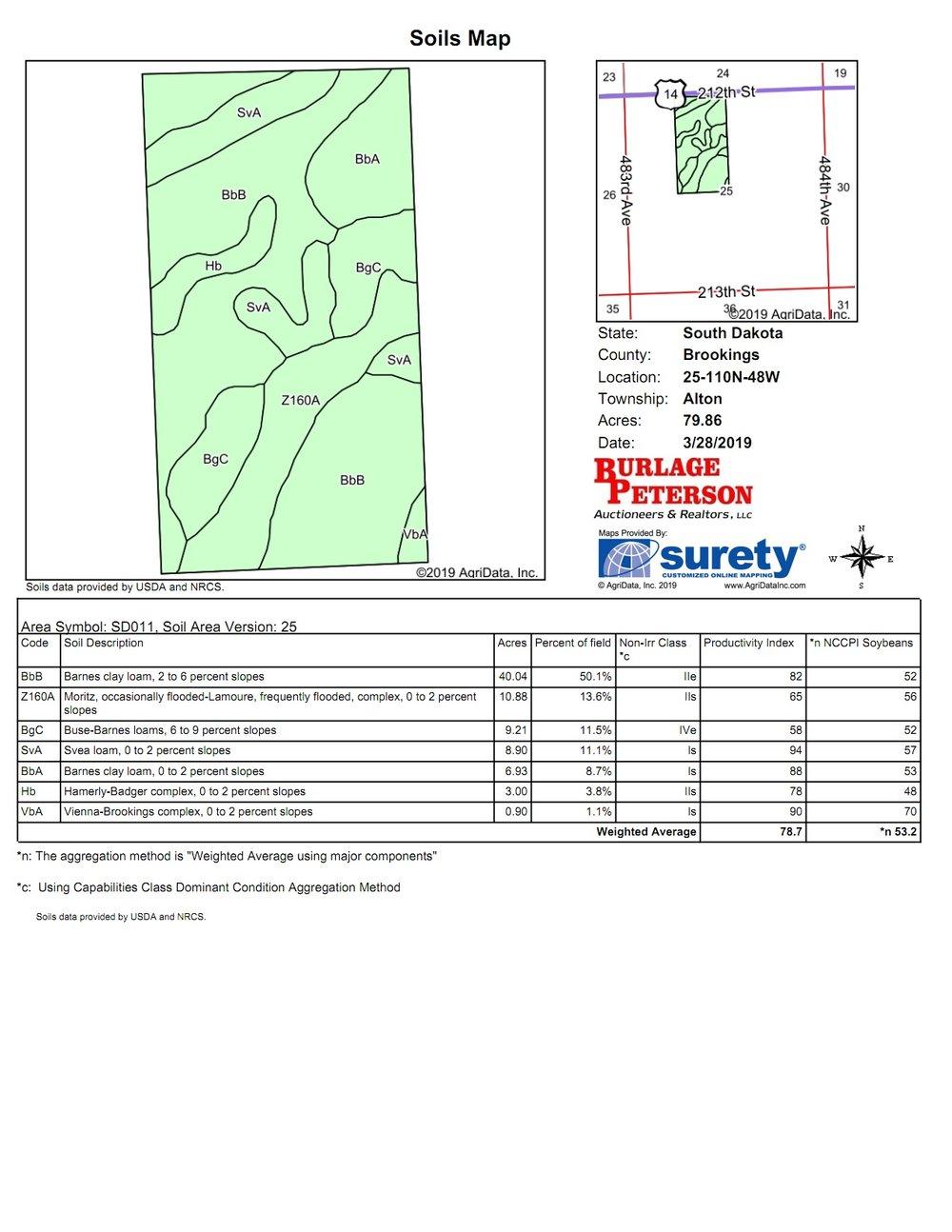 Vaske Tract 1 Soils Map.jpg