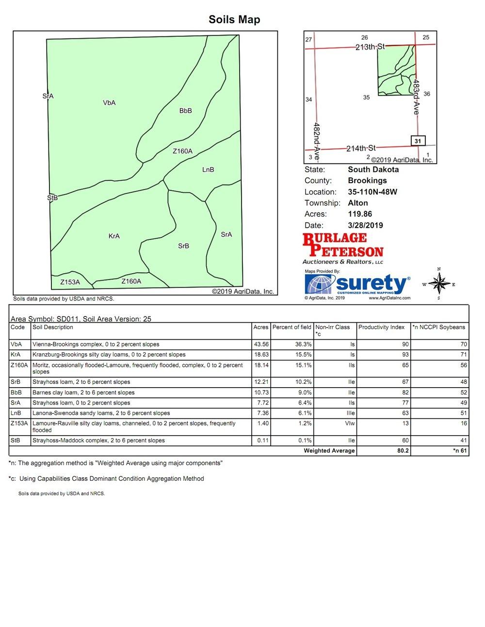 Vaske Farm Tract 2 Soil Map.jpg