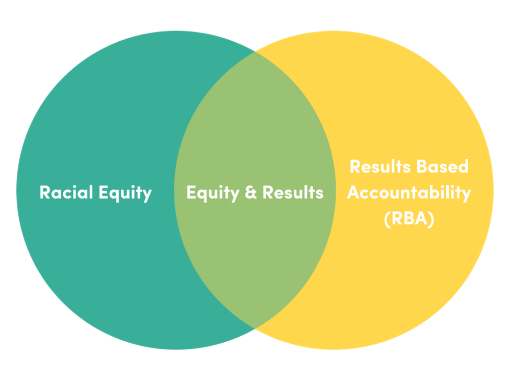 Equity & Results (1).png