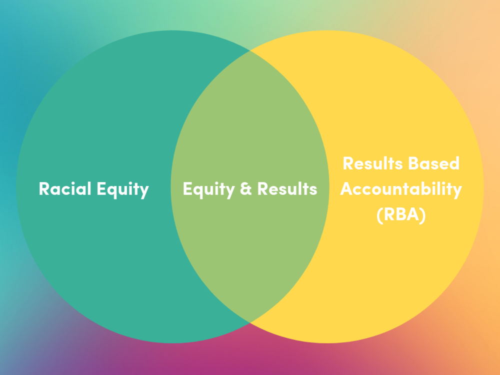 Equity & Results (2).png