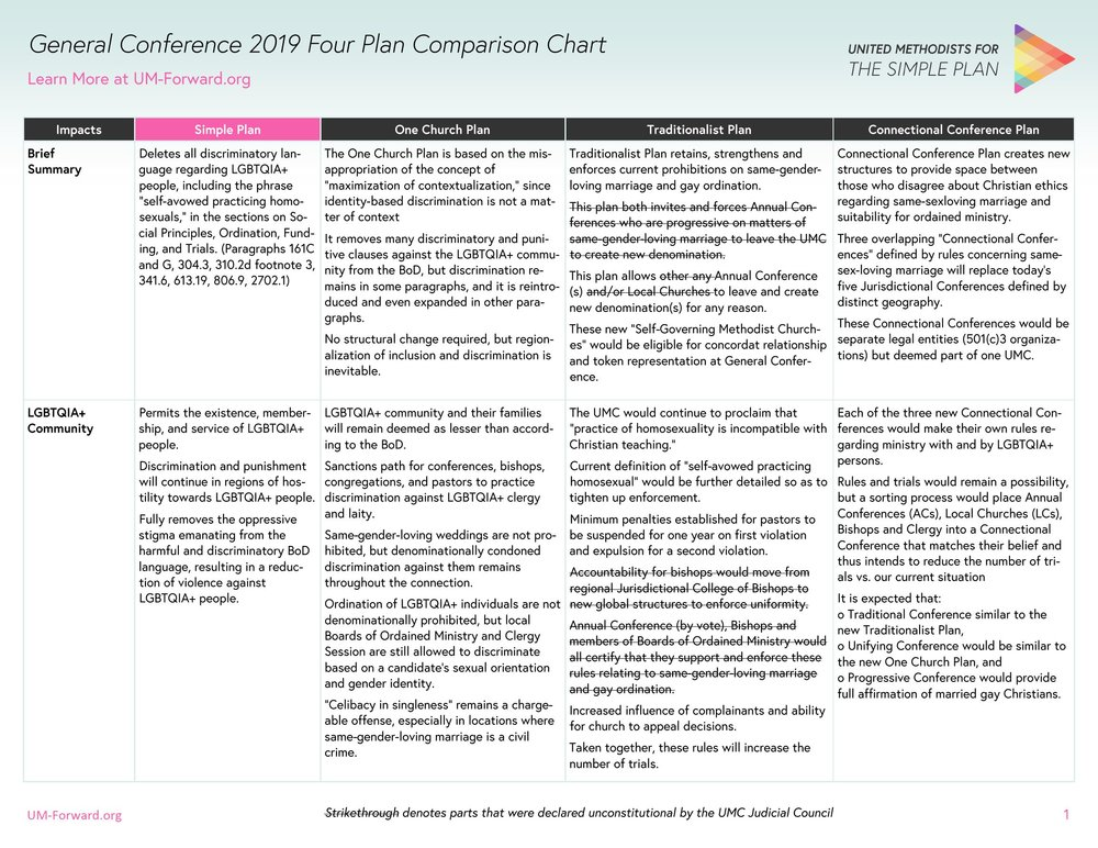 Comparrison Chart Cover.JPG