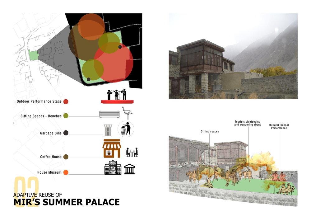 Tabeer e Nau 02 Urban planning Gulmit (13).jpg