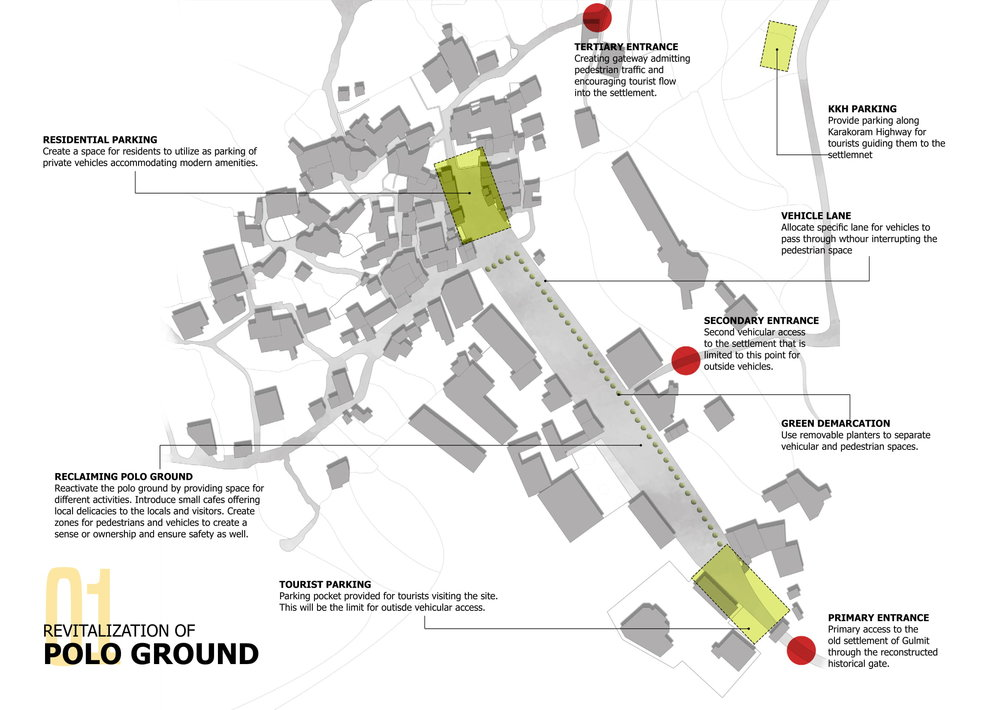 Tabeer e Nau 02 Urban planning Gulmit (12).jpg
