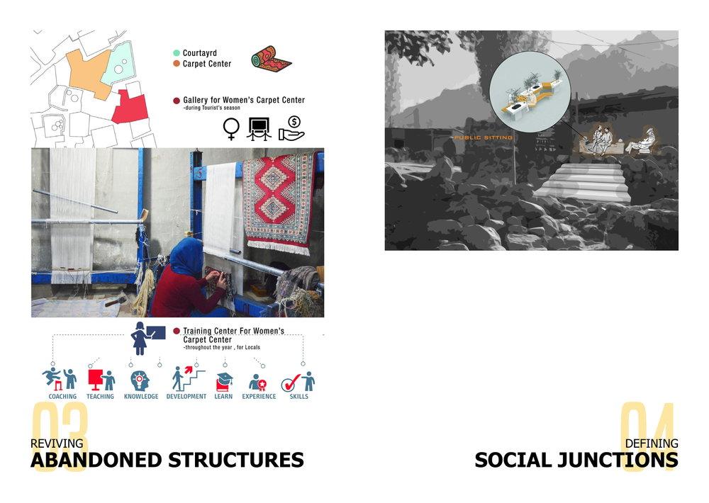 Tabeer e Nau 02 Urban planning Gulmit (14).jpg