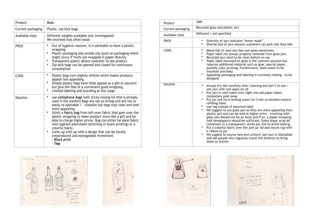 Tabeer e Nau 02 design brand packaging (4).jpg