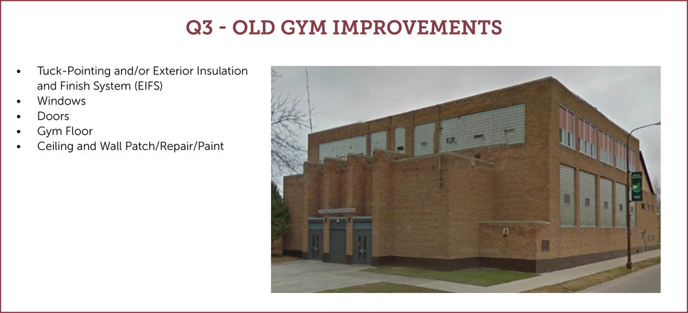Q3_Old Gym Option_graphic.jpg