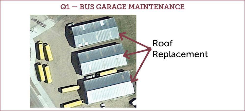 Q1_Bus Garage Maintenance_graphic.jpg